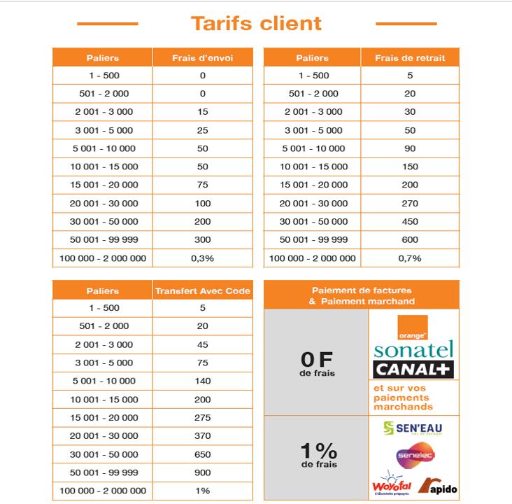 Frais factures Orange Money